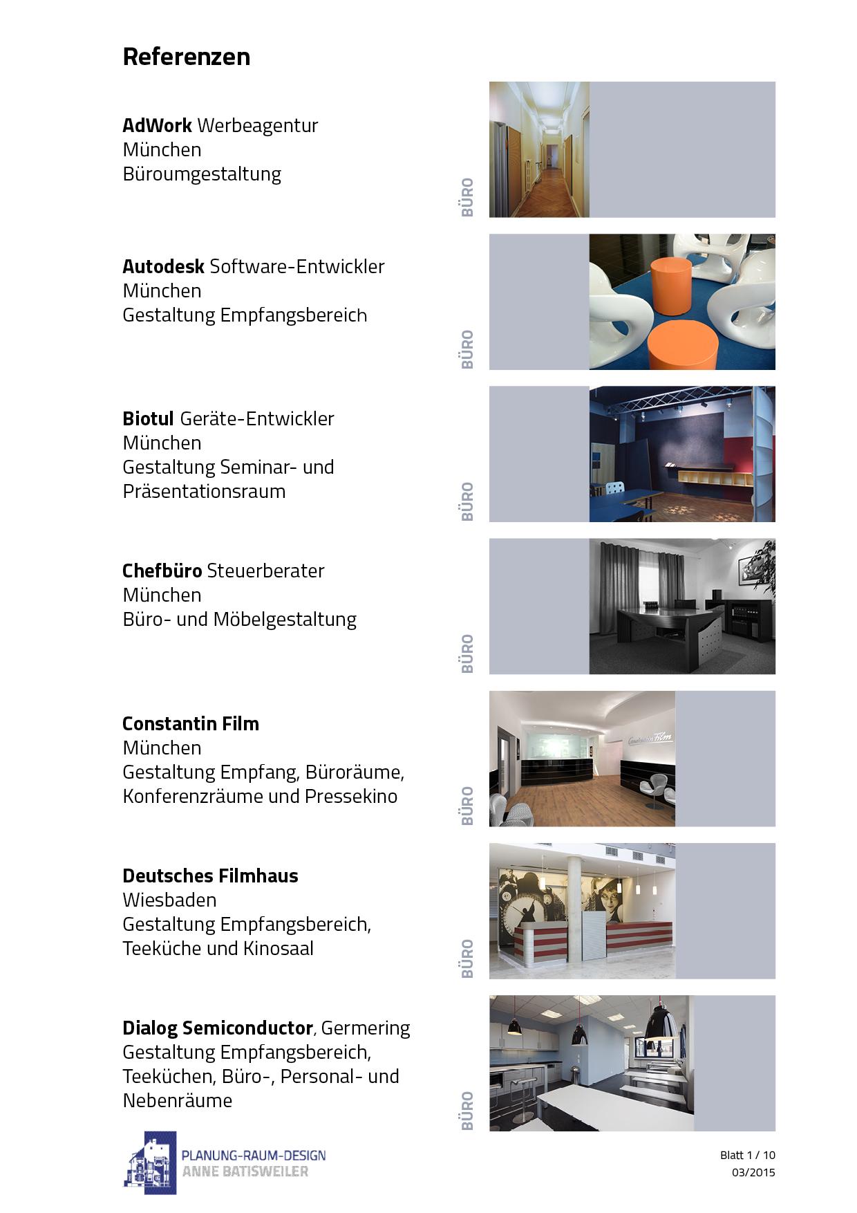 Planung raum design planung raum design for Raum design